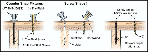 How To Fix Squeaky Wood Floors WB Designs - How To Fix Squeaky Wood Floors WB Designs